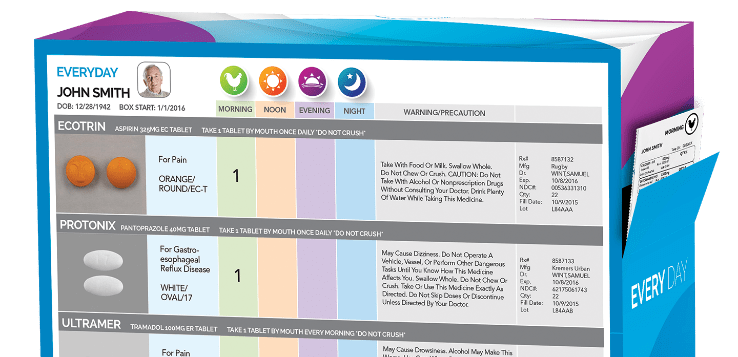 Our PACE pharmacy solutions work hand-in-hand with the universal medication schedule.